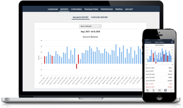 personal budget software with balance forecasting kualto